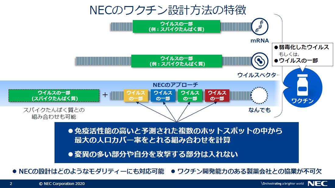 """ワクチン コロナ 開発 状況 ウイルス """"製薬大国""""日本・スイス・フランスはなぜ新型コロナのワクチンを開発することが出来なかったのか(WoW!Korea)"""