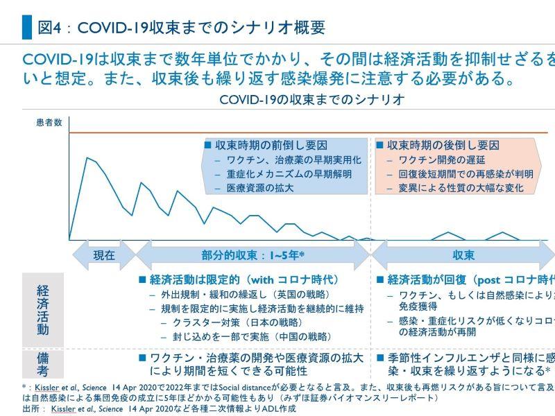 か コロナ どうなる もし緊急事態宣言が再発令されたら、日本経済はどうなるか
